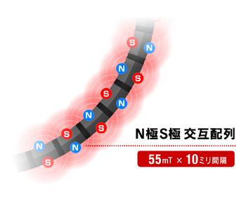 TAO磁石配列イラスト.jpg